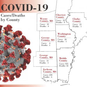Virus updates by case as of 8am on April 23, 2020. Courtesy of Alabama and Mississippi departments of Public Health.