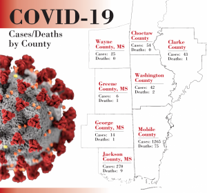 County Covid Update May 6, 2020